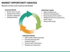 Market opportunity PPT slide 27