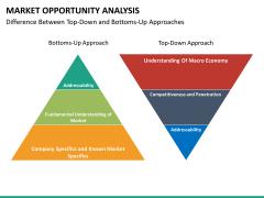 Market opportunity PPT slide 28