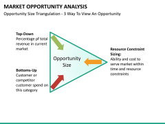 Market opportunity PPT slide 31