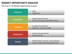 Market opportunity PPT slide 18
