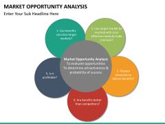 Market opportunity PPT slide 19
