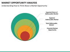 Market opportunity PPT slide 20