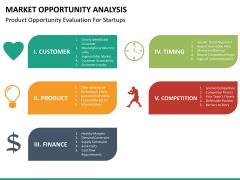 Market opportunity PPT slide 23