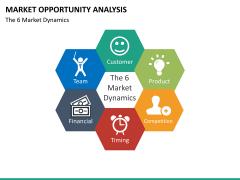 Market opportunity PPT slide 24