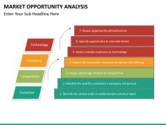 Market opportunity PPT slide 25