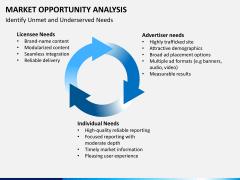 Market opportunity PPT slide 11