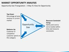 Market opportunity PPT slide 15