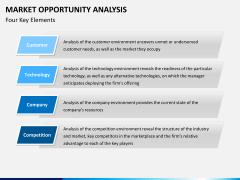 Market opportunity PPT slide 5