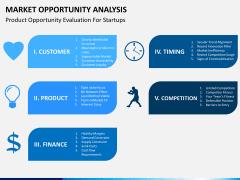 Market opportunity PPT slide 7