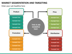 Market segmentation and targeting PPT slide 21