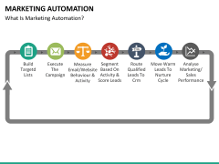 Marketing Automation PPT slide 23