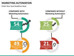 Marketing Automation PPT slide 32