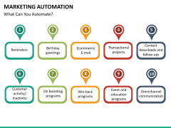 Marketing Automation PPT slide 33