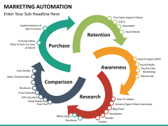 Marketing Automation PPT slide 34