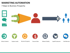 Marketing Automation PPT slide 35