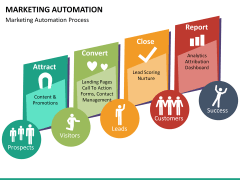 Marketing Automation PPT slide 24