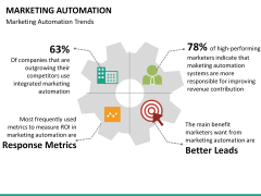 Marketing Automation PPT slide 25