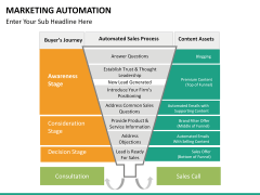 Marketing Automation PPT slide 27