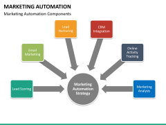 Marketing Automation PPT slide 30