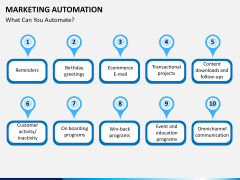 Marketing Automation PPT slide 11