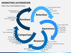 Marketing Automation PPT slide 12