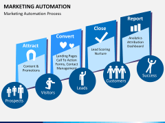 Marketing Automation PPT slide 2