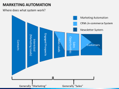 Marketing Automation PPT slide 20