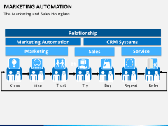 Marketing Automation PPT slide 6