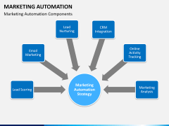 Marketing Automation PPT slide 8