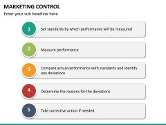 Marketing control PPT slide 21