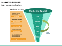 Marketing funnel PPT slide 21