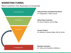 Marketing funnel PPT slide 38