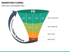 Marketing funnel PPT slide 22