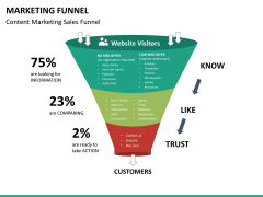 Marketing funnel PPT slide 23