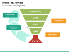 Marketing funnel PPT slide 24