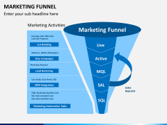 Marketing funnel PPT slide 1