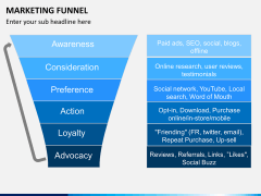 Marketing funnel PPT slide 14