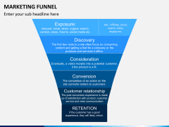 Marketing funnel PPT slide 16
