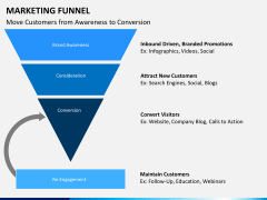 Marketing funnel PPT slide 18