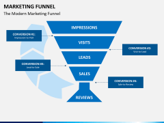 Marketing funnel PPT slide 4