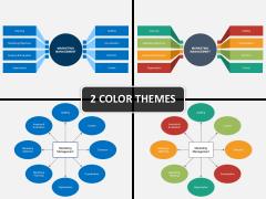 Marketing Management PPT cover slide