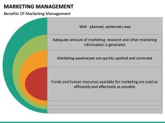 Marketing Management PPT slide 27