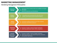 Marketing Management PPT slide 20