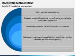 Marketing Management PPT slide 11