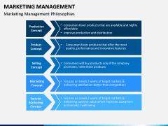 Marketing Management PPT slide 4