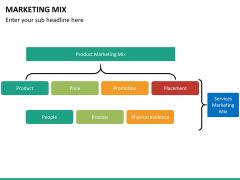 Marketing mix PPT slide 20