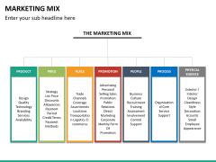 Marketing mix PPT slide 18