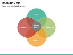 Marketing mix PPT slide 19