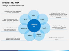 Marketing mix PPT slide 1