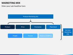 Marketing mix PPT slide 10